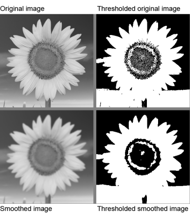 Image Filtering